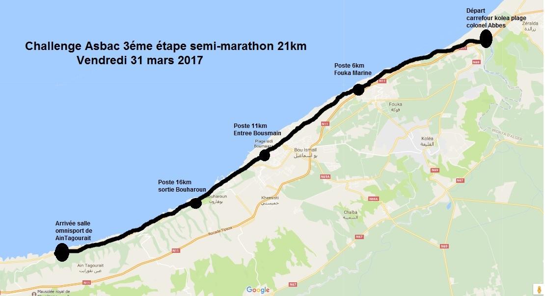 parcours 21km